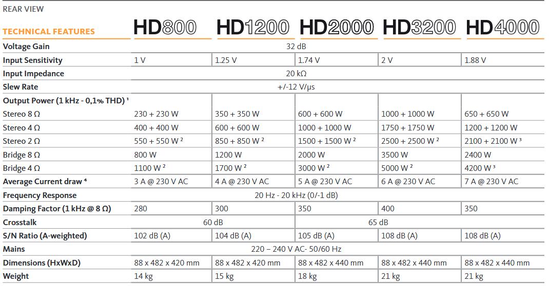 Amate HD 4000